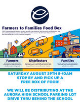 Farmers to Families Food Box-August 29, 2020