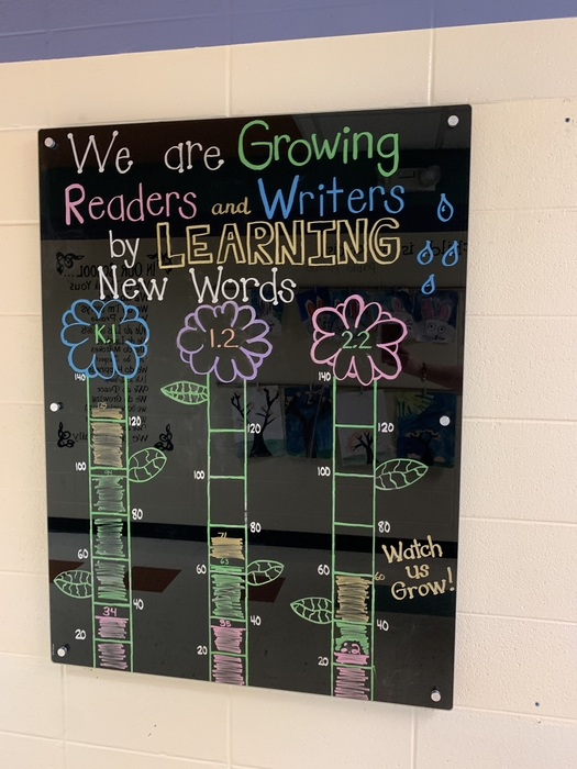 We are growing readers and writers!